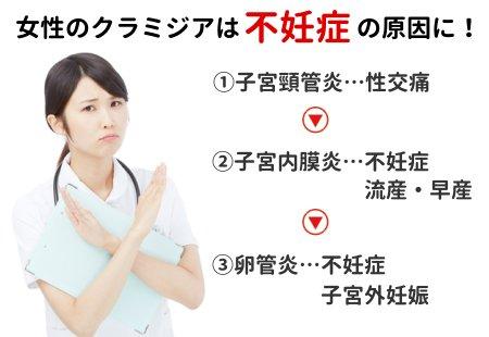 不妊症の原因となる性病
